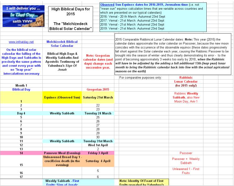 2015 Melchizedek Yahushua Solar Calendar | MAN-CHILD of Book of