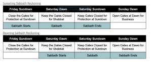 Shabbat picture